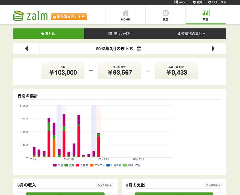 zaim-graf02